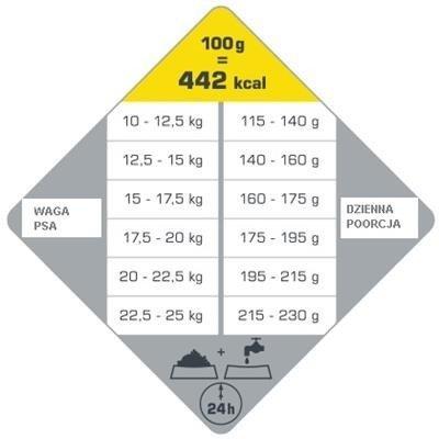 VERSELE-LAGA Opti Life Adult Medium 12,5 kg - karma dla dorosłych psów ras średnich ( drób )